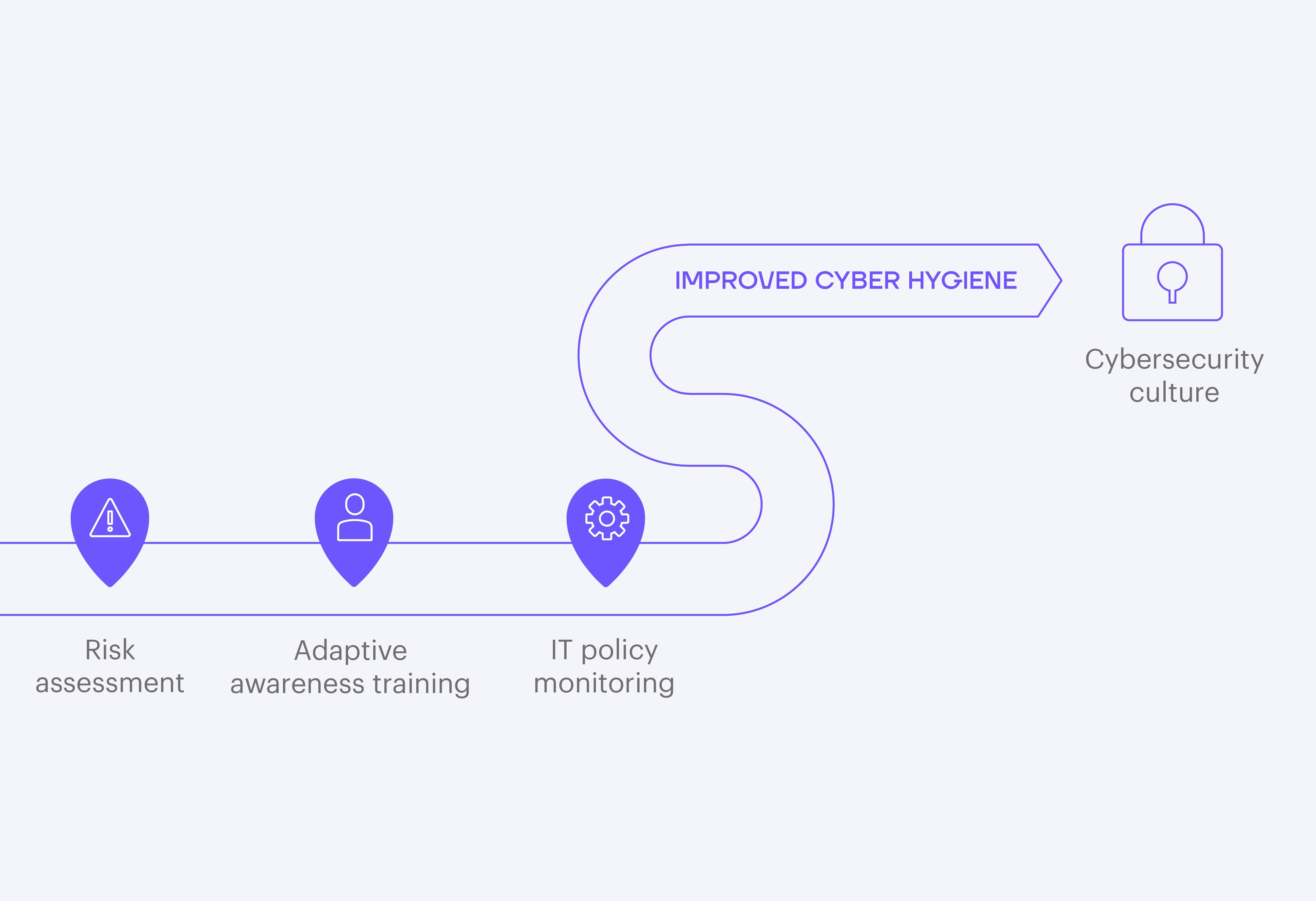 Insider risk diagram-01